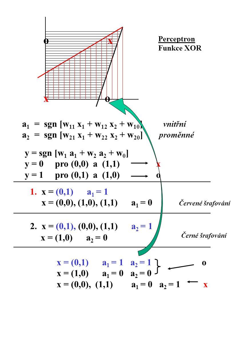 o x. Perceptron Funkce XOR. x. o. a1 = sgn [w11 x1 + w12 x2 + w10] vnitřní. a2 = sgn [w21 x1 + w22 x2 + w20] proměnné.
